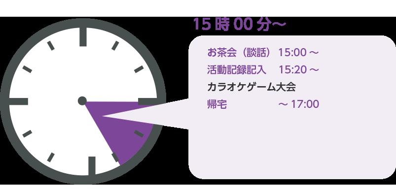 15時30分~ お茶会(談話)15:00~ 活動記録記入15:20~ カラオケゲーム大会 帰宅~17:00